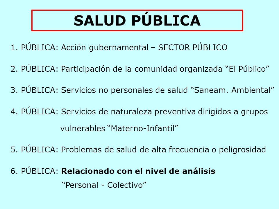 Es la ciencia y el arte de organizar y dirigir los esfuerzos colectivos destinados a proteger, promover y restaurar la salud de una comunidad SALUD PÚBLICA