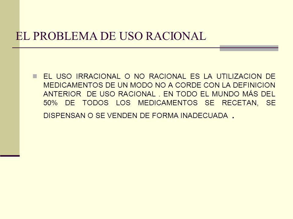 EL PROBLEMA DE USO RACIONAL EL USO IRRACIONAL O NO RACIONAL ES LA UTILIZACION DE MEDICAMENTOS DE UN MODO NO A CORDE CON LA DEFINICION ANTERIOR DE USO RACIONAL.
