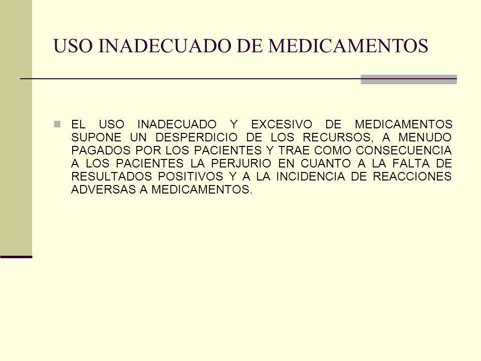 USO INADECUADO DE MEDICAMENTOS EL USO INADECUADO Y EXCESIVO DE MEDICAMENTOS SUPONE UN DESPERDICIO DE LOS RECURSOS, A MENUDO PAGADOS POR LOS PACIENTES Y TRAE COMO CONSECUENCIA A LOS PACIENTES LA PERJURIO EN CUANTO A LA FALTA DE RESULTADOS POSITIVOS Y A LA INCIDENCIA DE REACCIONES ADVERSAS A MEDICAMENTOS.