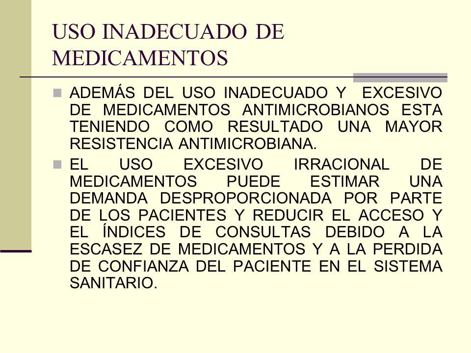 USO INADECUADO DE MEDICAMENTOS ADEMÁS DEL USO INADECUADO Y EXCESIVO DE MEDICAMENTOS ANTIMICROBIANOS ESTA TENIENDO COMO RESULTADO UNA MAYOR RESISTENCIA ANTIMICROBIANA.