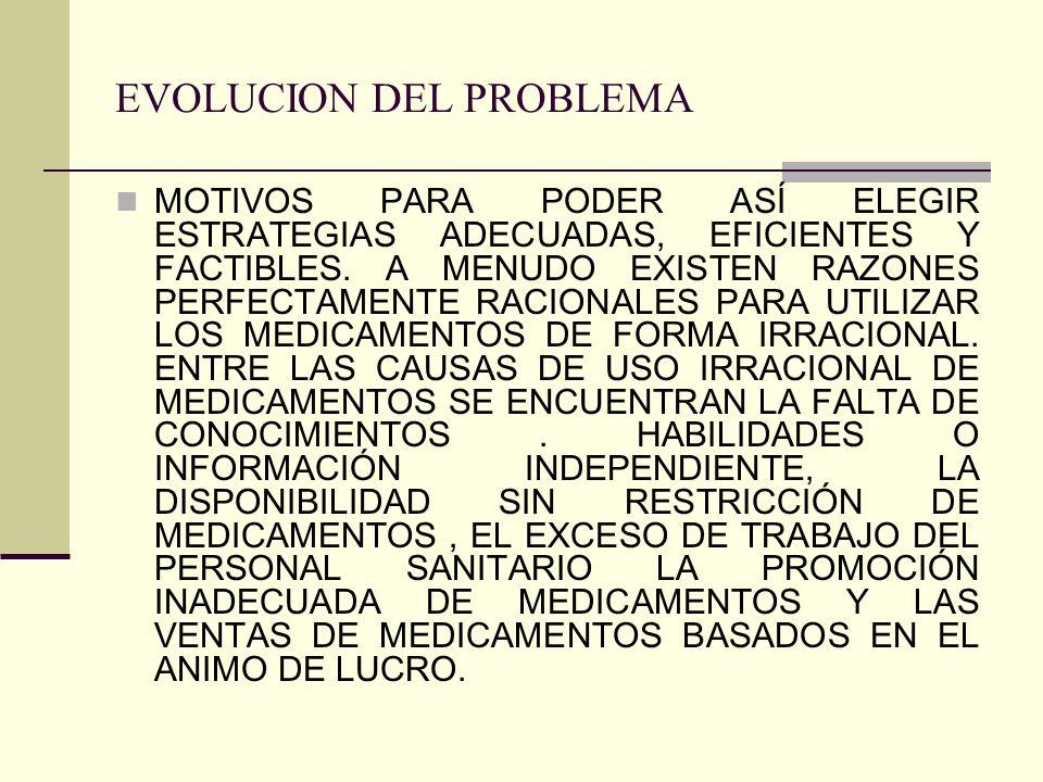 EVOLUCION DEL PROBLEMA MOTIVOS PARA PODER ASÍ ELEGIR ESTRATEGIAS ADECUADAS, EFICIENTES Y FACTIBLES. A MENUDO EXISTEN RAZONES PERFECTAMENTE RACIONALES
