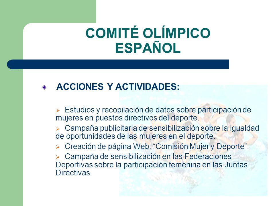 COMITÉ OLÍMPICO ESPAÑOL CONVENIOS ESPECÍFICOS: Entre el Instituto de la Mujer y el Comité Olímpico Español. OBJETO: Estimular la promoción deportiva d