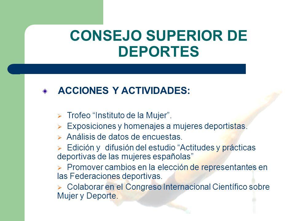 CONSEJO SUPERIOR DE DEPORTES CONVENIOS ESPECÍFICOS: Entre el Instituto de la Mujer y el Consejo Superior de Deportes. OBJETO: Promover la educación de