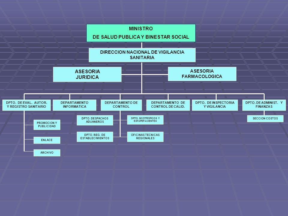 La D.N.V.S., es un organismo dependiente del Ministerio de Salud Pública y Bienestar Social, con autarquía administrativa y financiera, altamente técnico y de supervisión, creada por la Ley Nº 1119 del año 1.997 De productos para la salud y otros, este órgano cumple la función del antiguo Departamento de Química y Farmacia (1950), posteriormente la Dirección de Vigilancia Sanitaria de Drogas, Medicamentos y Afines, Oficina Técnica creada por Resolución Ministerial en el mes de marzo del año 1989.