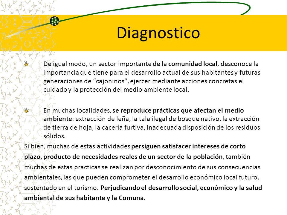 Diagnostico De igual modo, un sector importante de la comunidad local, desconoce la importancia que tiene para el desarrollo actual de sus habitantes