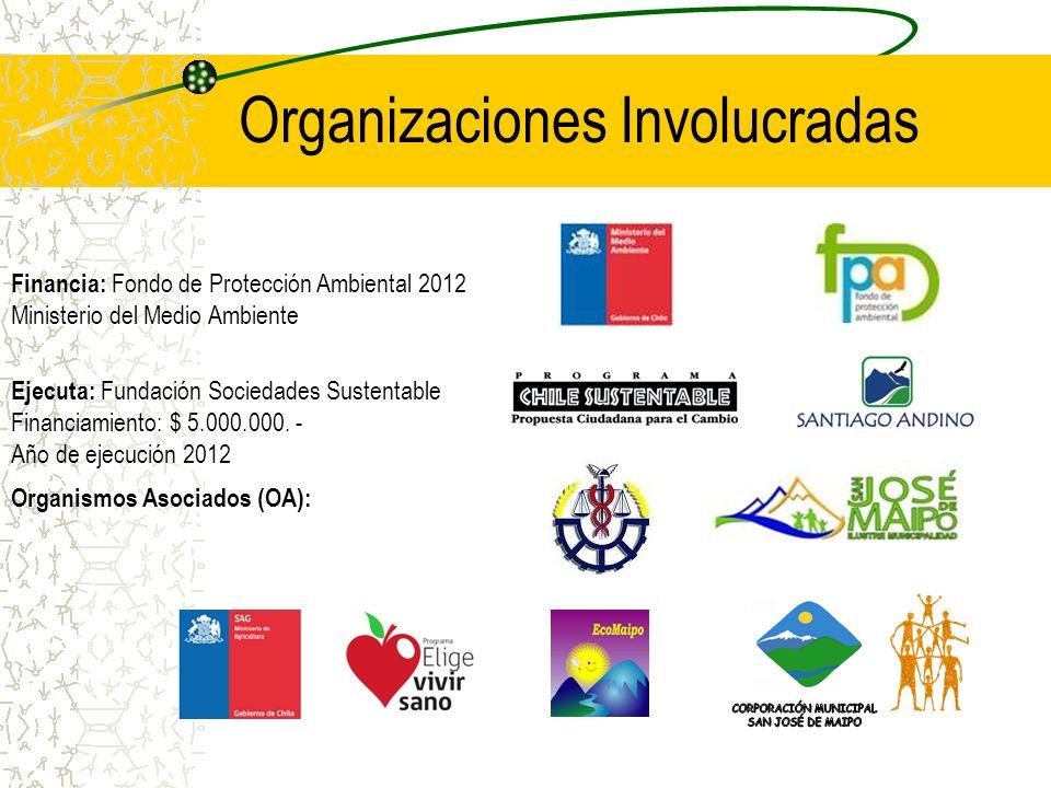 Organizaciones Involucradas Financia: Fondo de Protección Ambiental 2012 Ministerio del Medio Ambiente Ejecuta: Fundación Sociedades Sustentable Finan
