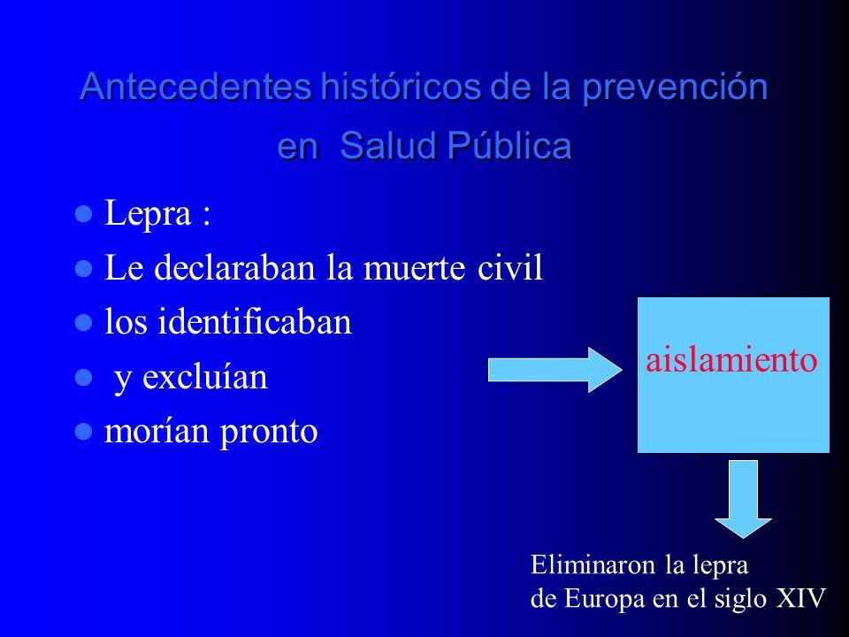 Antecedentes históricos de la prevención en Salud Pública Lepra : Le declaraban la muerte civil los identificaban y excluían morían pronto aislamiento