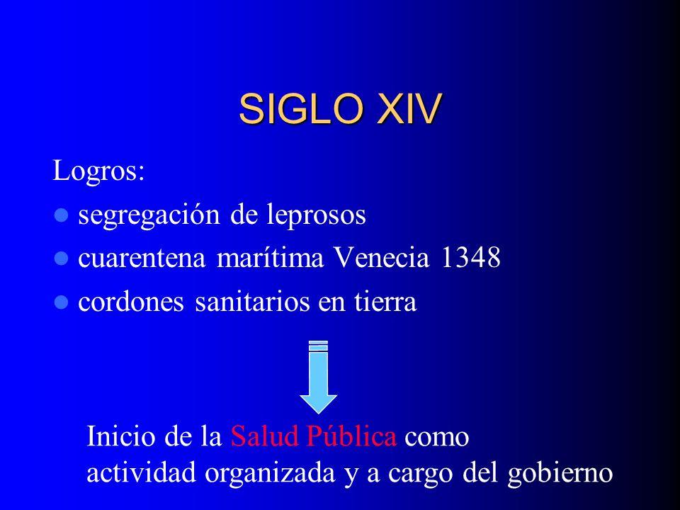 SIGLO XIV Logros: segregación de leprosos cuarentena marítima Venecia 1348 cordones sanitarios en tierra Inicio de la Salud Pública como actividad org