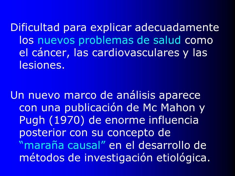 Dificultad para explicar adecuadamente los nuevos problemas de salud como el cáncer, las cardiovasculares y las lesiones. Un nuevo marco de análisis a