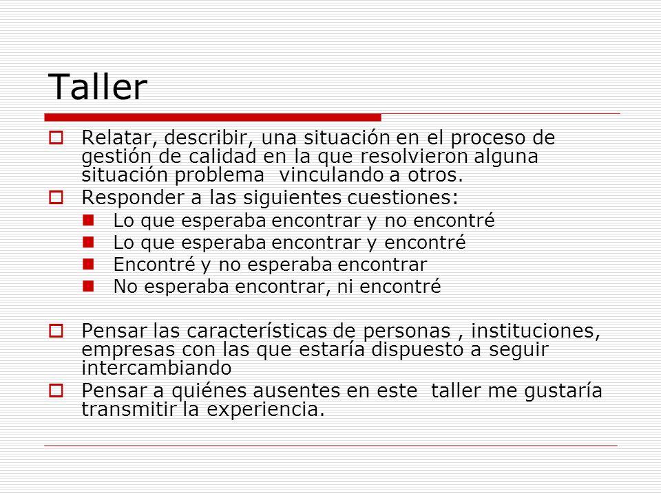 Taller Relatar, describir, una situación en el proceso de gestión de calidad en la que resolvieron alguna situación problema vinculando a otros.