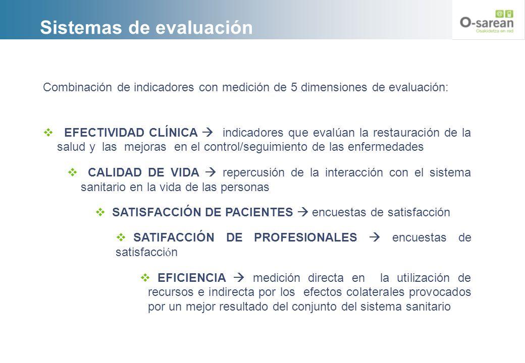 Sistemas de evaluación Combinación de indicadores con medición de 5 dimensiones de evaluación: EFECTIVIDAD CLÍNICA indicadores que evalúan la restaura