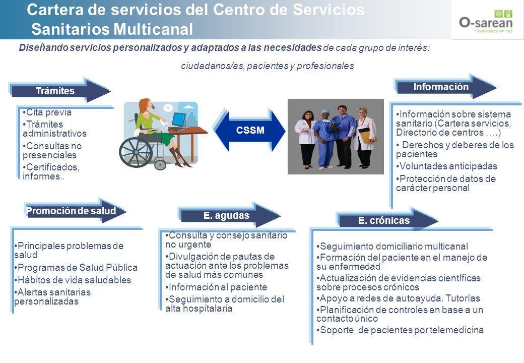 Diseñando servicios personalizados y adaptados a las necesidades de cada grupo de interés: ciudadanos/as, pacientes y profesionales Cartera de servici
