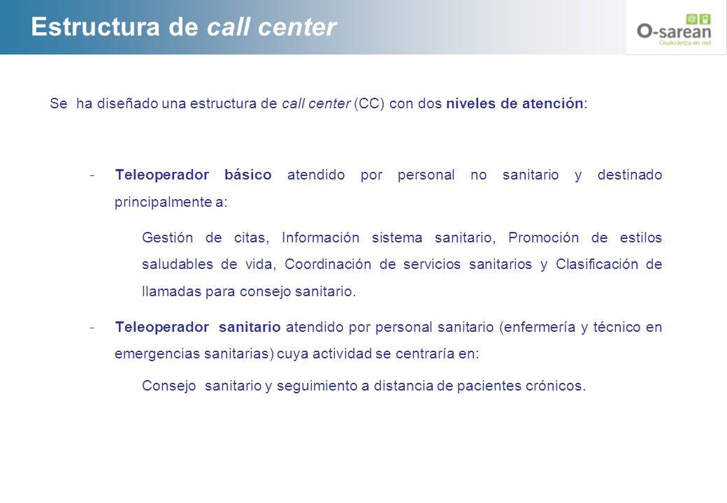 Estructura de call center Se ha diseñado una estructura de call center (CC) con dos niveles de atención: - Teleoperador básico atendido por personal n