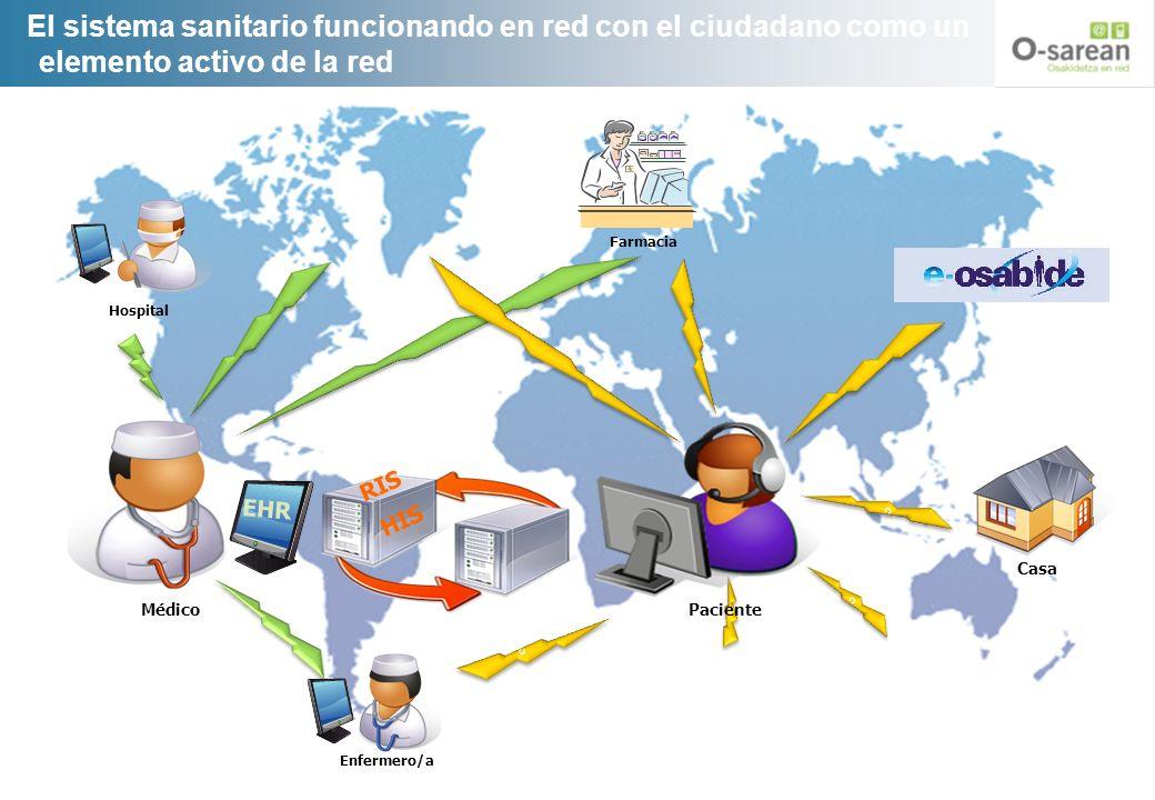 Misión Desarrollar un modelo de relación y servicio a distancia, no presencial, centrado en las necesidades de pacientes, ciudadanos y profesionales sanitarios