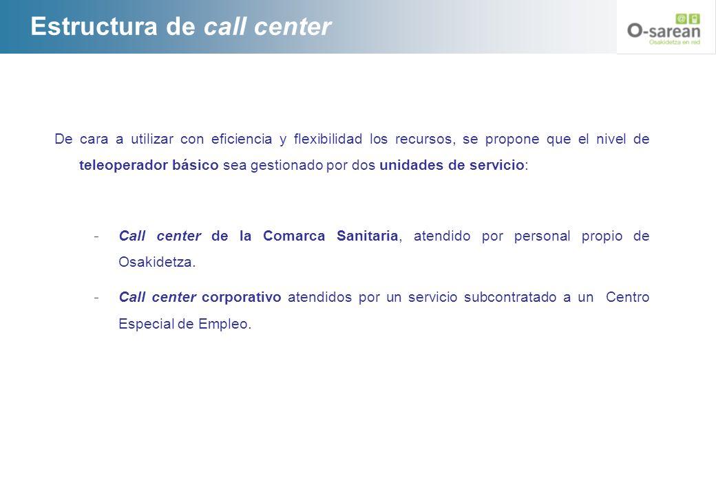Estructura de call center De cara a utilizar con eficiencia y flexibilidad los recursos, se propone que el nivel de teleoperador básico sea gestionado