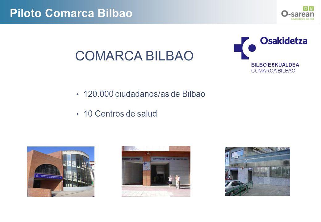 Piloto Comarca Bilbao COMARCA BILBAO 120.000 ciudadanos/as de Bilbao 10 Centros de salud BILBO ESKUALDEA COMARCA BILBAO
