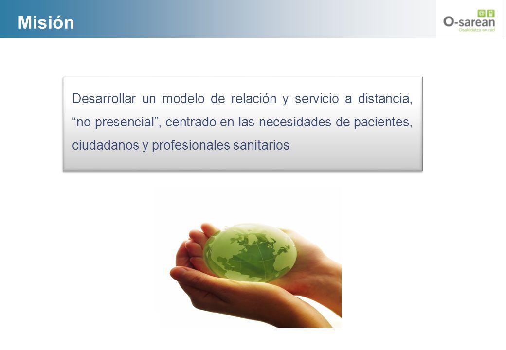 Entornos colaborativos INTERCONSULTA NO PRESENCIAL PRIMARIA-ESPECIALIZADA Implantación en Hospital de Zumárraga y Comarca Mendebalde Envío de una nota clínica desde At.