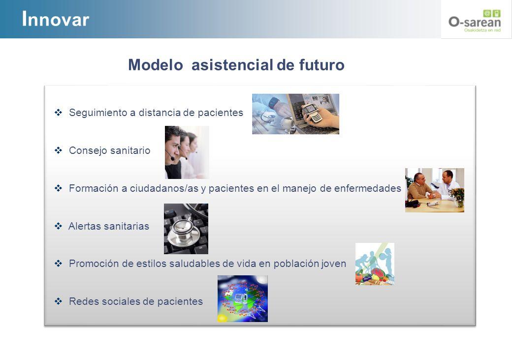 I nnovar Modelo asistencial de futuro Seguimiento a distancia de pacientes Consejo sanitario Formación a ciudadanos/as y pacientes en el manejo de enf