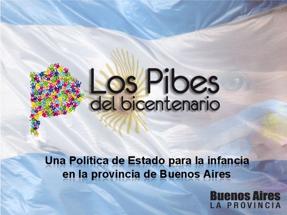 Financiamiento del Sistema de Promoción y Protección de Derechos Fondo de Fortalecimiento de Programas Sociales (FFPS).