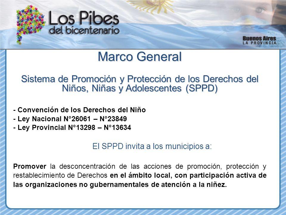 Marco General Sistema de Promoción y Protección de los Derechos del Niños, Niñas y Adolescentes (SPPD) - Convención de los Derechos del Niño - Ley Nac