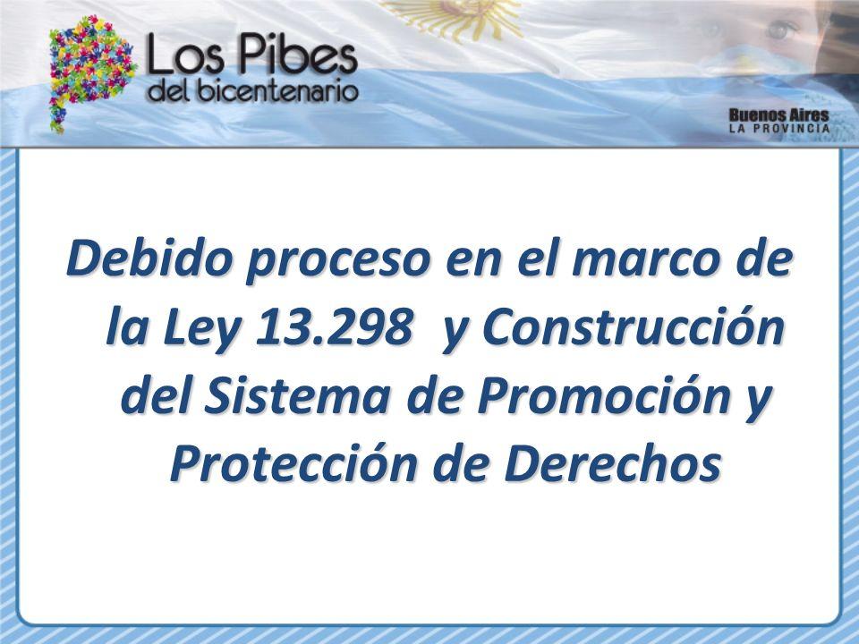 El marco de la Ley 13.298 de Promoción y Protección de los Derechos del Niño establece en la Provincia de Buenos Aires el Sistema de Promoción y Protección de Derechos, invitando a los municipios a: Promover la desconcentración de las acciones de promoción, protección de Derechos.