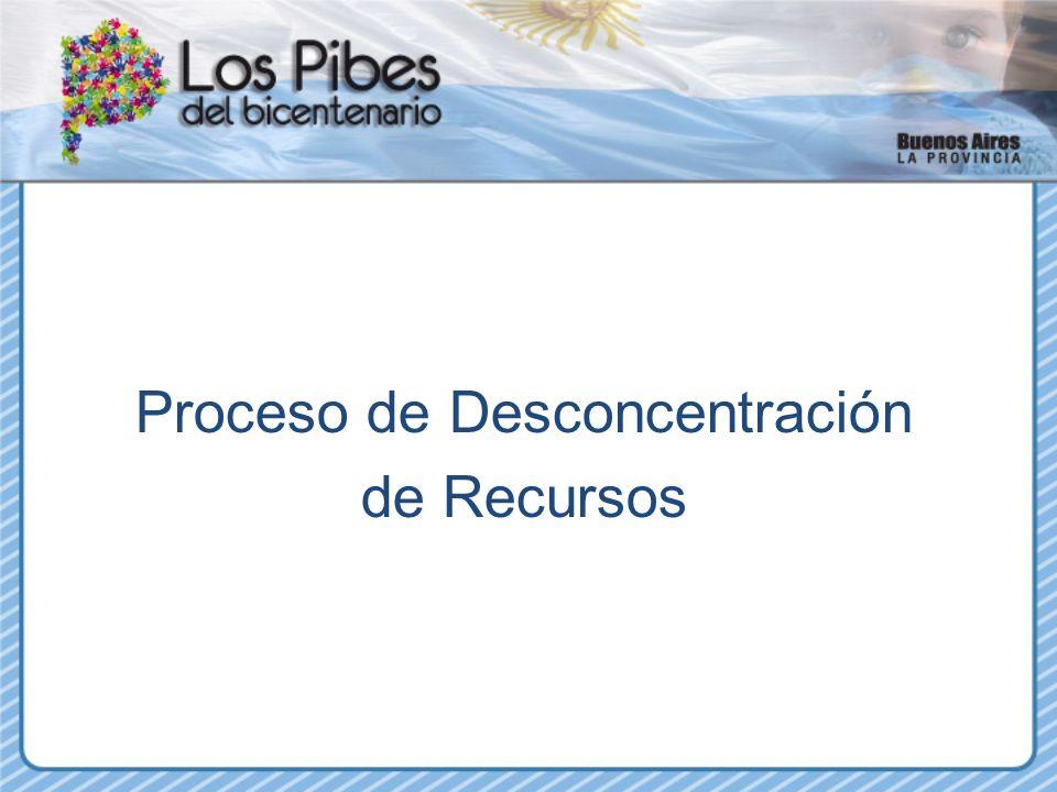 Proceso de Desconcentración de Recursos