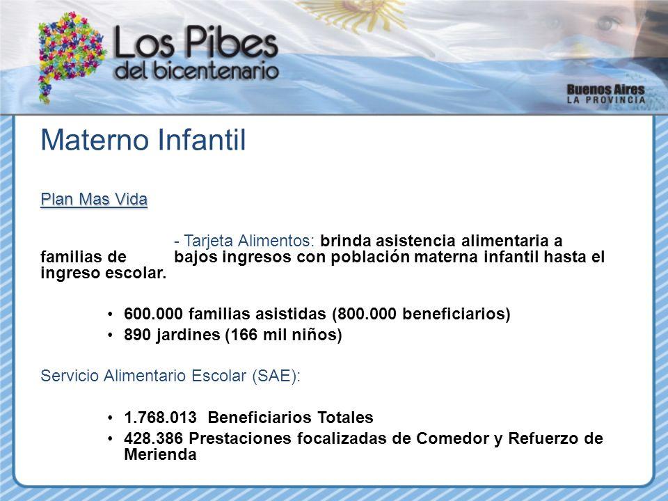 Materno Infantil Plan Mas Vida - Tarjeta Alimentos: brinda asistencia alimentaria a familias de bajos ingresos con población materna infantil hasta el