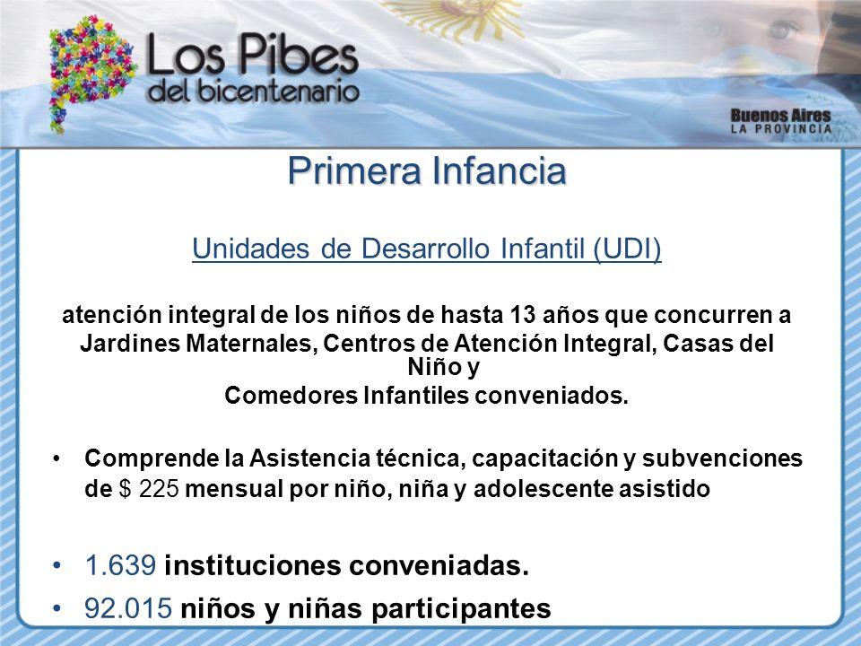 Primera Infancia Primera Infancia Unidades de Desarrollo Infantil (UDI) atención integral de los niños de hasta 13 años que concurren a Jardines Mater