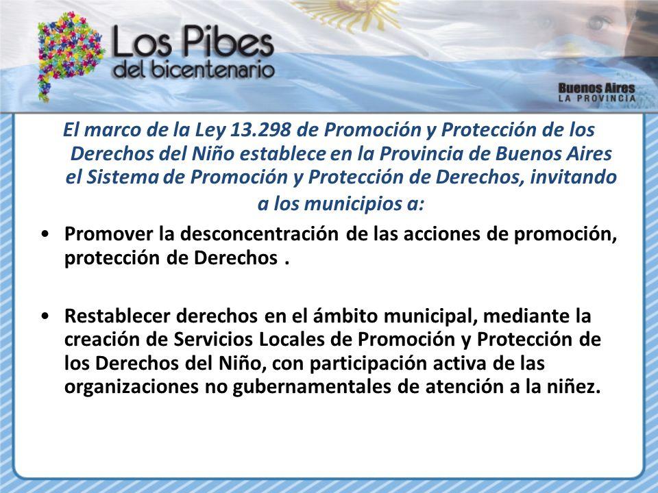 El marco de la Ley 13.298 de Promoción y Protección de los Derechos del Niño establece en la Provincia de Buenos Aires el Sistema de Promoción y Prote