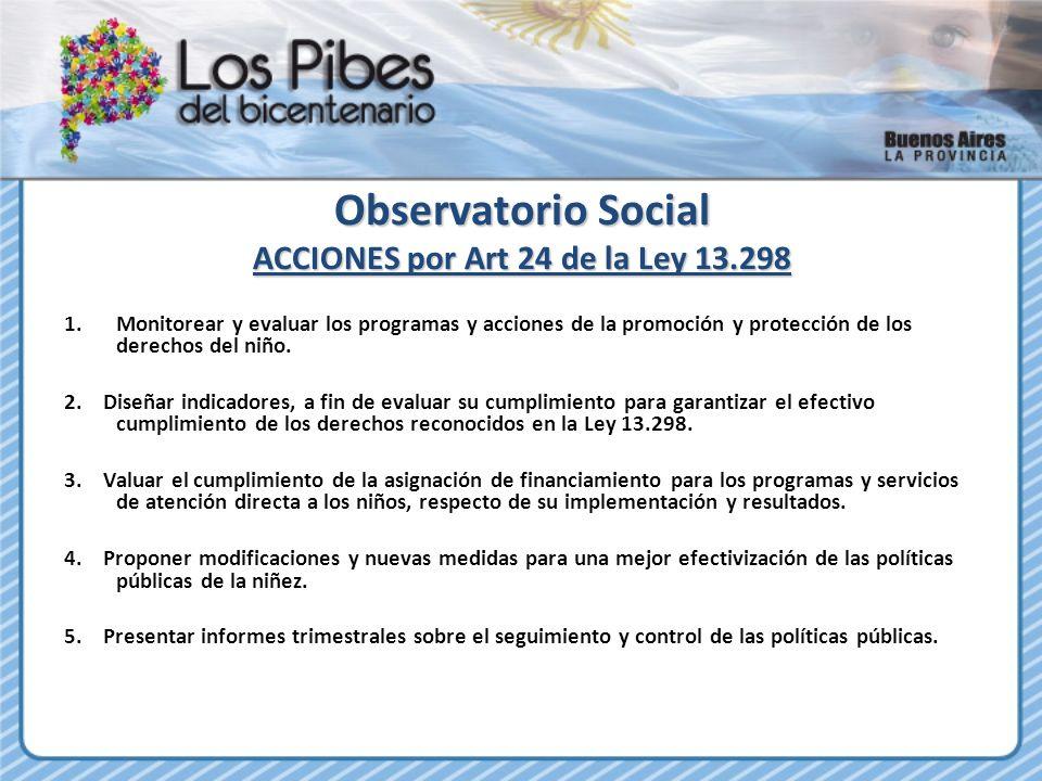 Observatorio Social ACCIONES por Art 24 de la Ley 13.298 1.Monitorear y evaluar los programas y acciones de la promoción y protección de los derechos