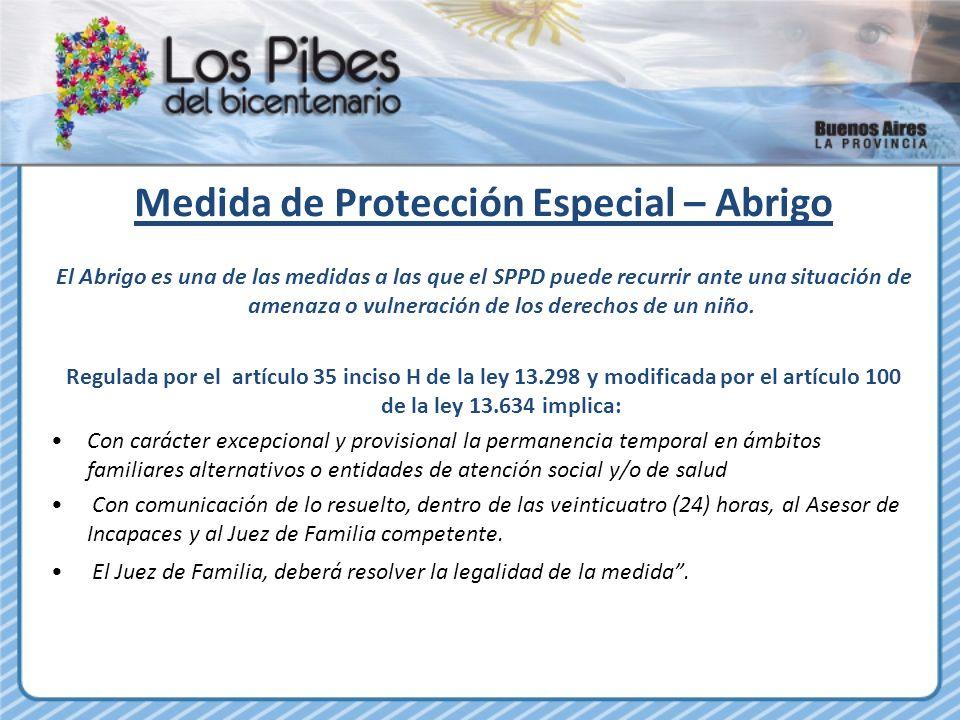 Recursos para el cumplimiento de Medidas de Promoción y Protección de Derechos.