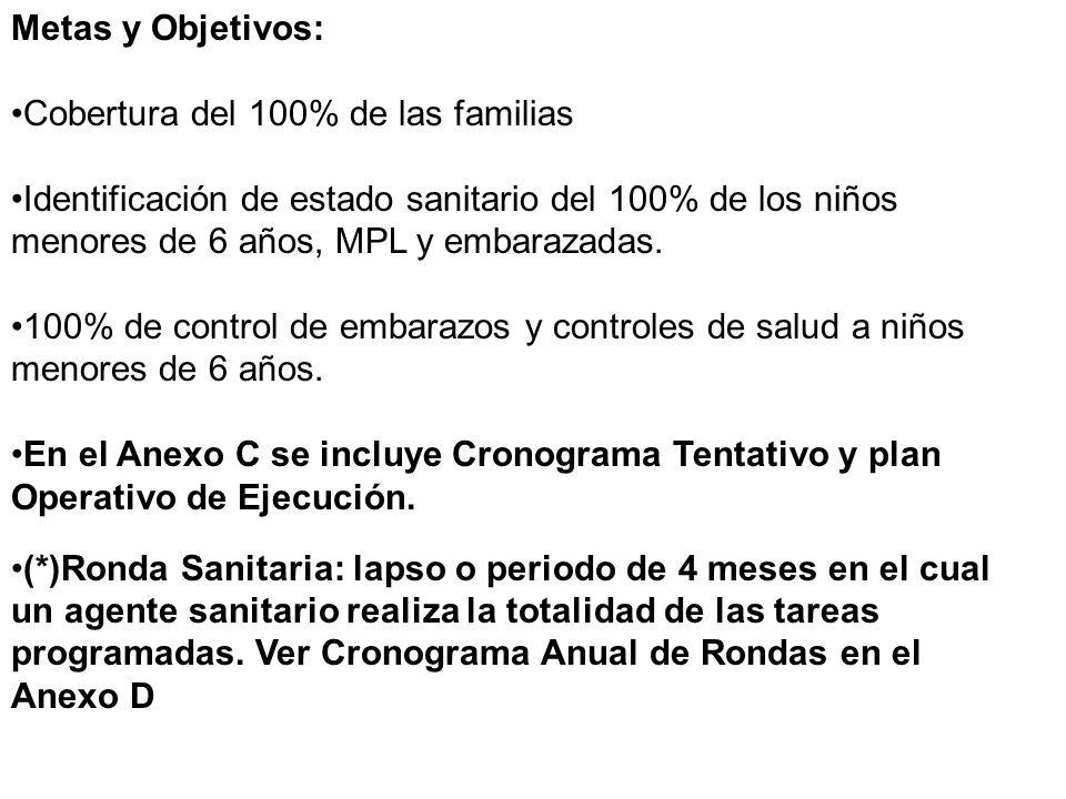 Metas y Objetivos: Cobertura del 100% de las familias Identificación de estado sanitario del 100% de los niños menores de 6 años, MPL y embarazadas. 1