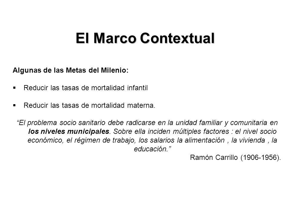 El Marco Contextual Consolidar la idea de la gobernabilidad De la participación de la comunidad, participe y auditora de la sustentabilidad.