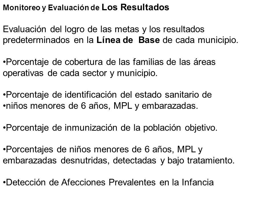 Monitoreo y Evaluación de Los Resultados Evaluación del logro de las metas y los resultados predeterminados en la Línea de Base de cada municipio. Por