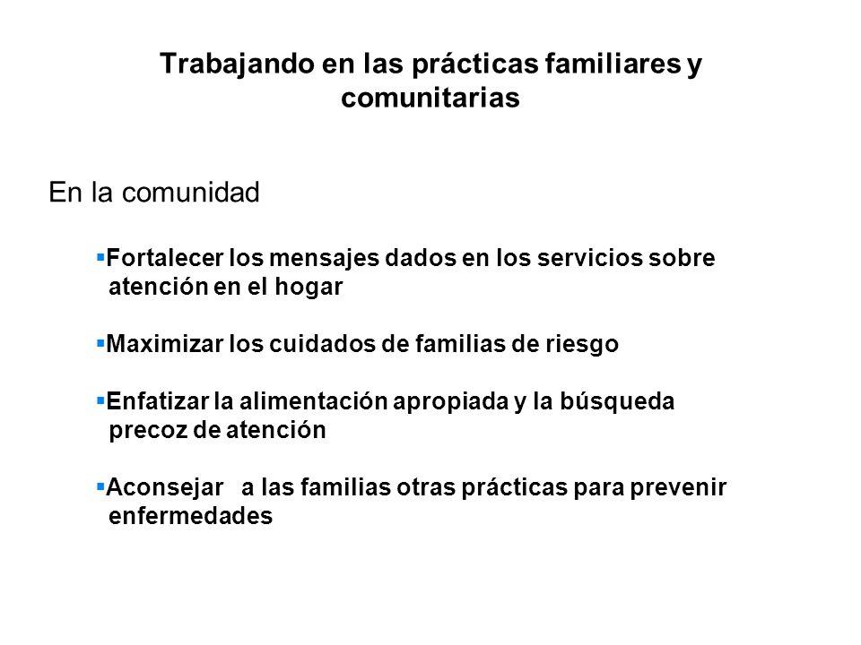 Trabajando en las prácticas familiares y comunitarias En la comunidad Fortalecer los mensajes dados en los servicios sobre atención en el hogar Maximi