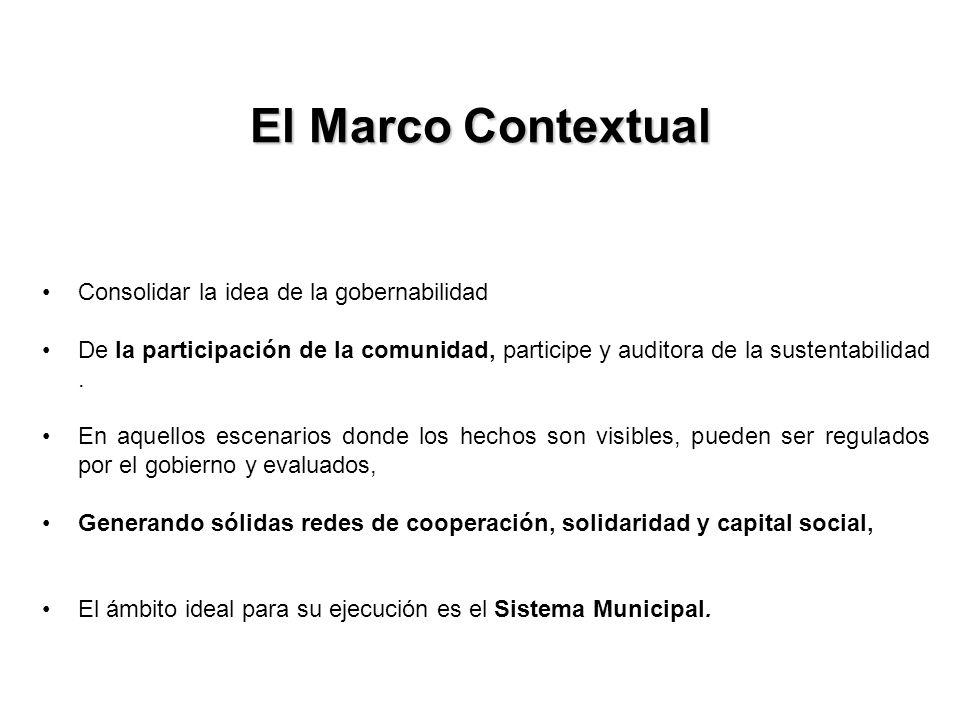 El Marco Contextual Consolidar la idea de la gobernabilidad De la participación de la comunidad, participe y auditora de la sustentabilidad. En aquell