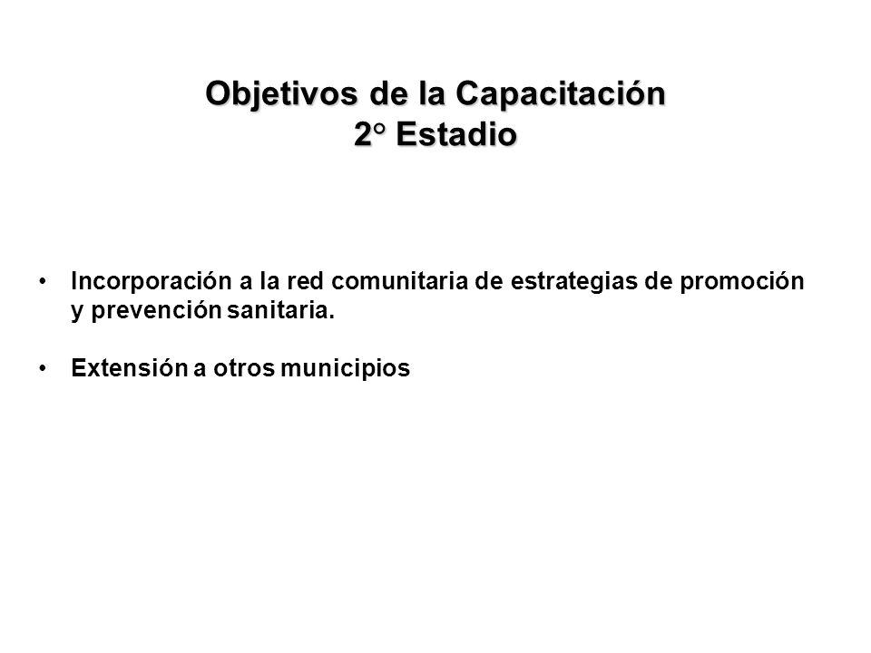 Objetivos de la Capacitación 2° Estadio Incorporación a la red comunitaria de estrategias de promoción y prevención sanitaria. Extensión a otros munic