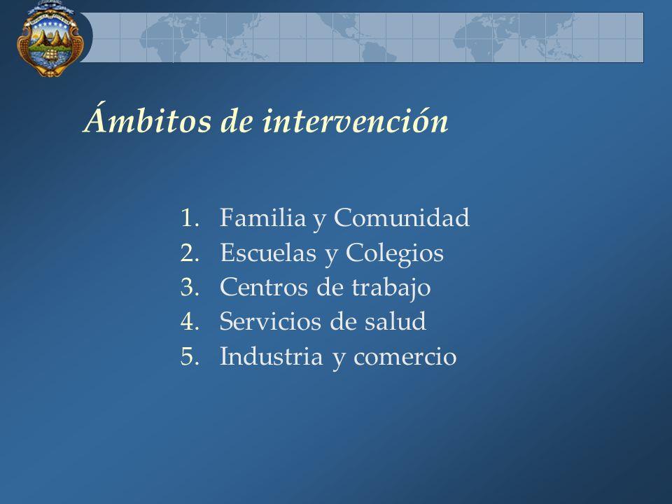 El Programa CARMEN Costa Rica Intervención en el área demostrativa con énfasis en los factores de riesgo más importantes Diseño del sistema de vigilan