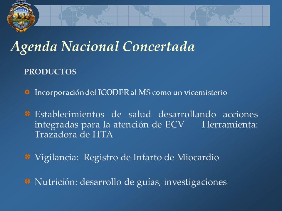 LA INICIATIVA COSTA RICA DA VIDA AL CORAZÓN Una iniciativa para el fomento de la salud cardiovascular
