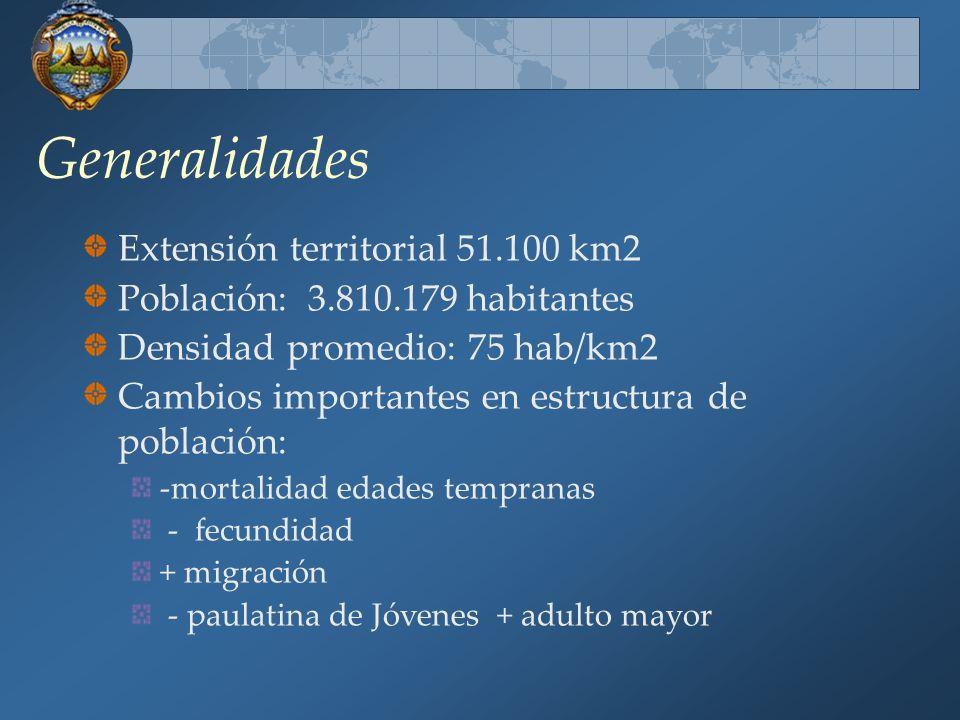 Generalidades Extensión territorial 51.100 km2 Población: 3.810.179 habitantes Densidad promedio: 75 hab/km2 Cambios importantes en estructura de población: -mortalidad edades tempranas - fecundidad + migración - paulatina de Jóvenes + adulto mayor