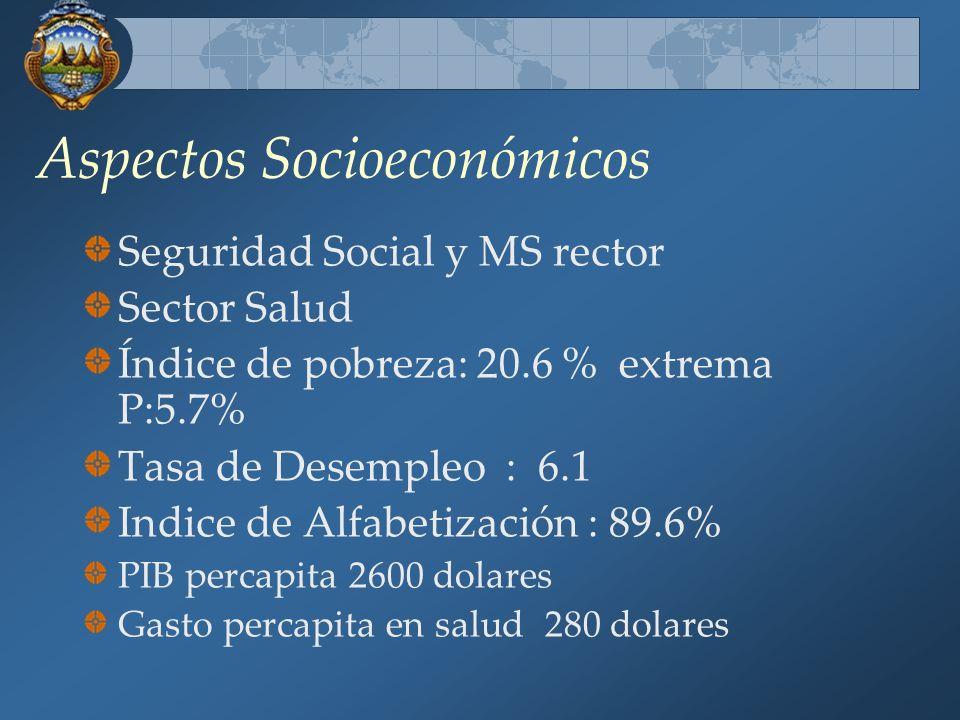 Generalidades Extensión territorial 51.100 km2 Población: 3.810.179 habitantes Densidad promedio: 75 hab/km2 Cambios importantes en estructura de pobl