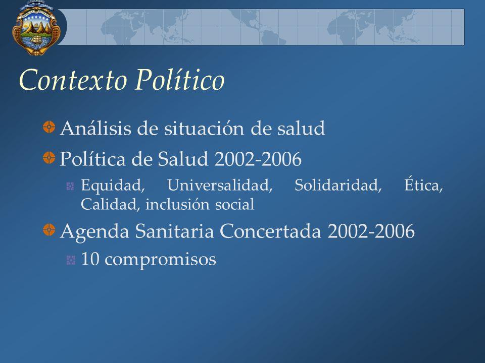 Contexto Político Análisis de situación de salud Política de Salud 2002-2006 Equidad, Universalidad, Solidaridad, Ética, Calidad, inclusión social Agenda Sanitaria Concertada 2002-2006 10 compromisos