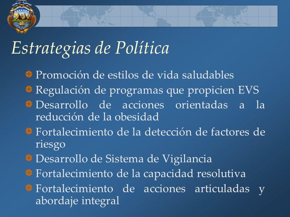 Estrategias de Política Promoción de estilos de vida saludables Regulación de programas que propicien EVS Desarrollo de acciones orientadas a la reducción de la obesidad Fortalecimiento de la detección de factores de riesgo Desarrollo de Sistema de Vigilancia Fortalecimiento de la capacidad resolutiva Fortalecimiento de acciones articuladas y abordaje integral