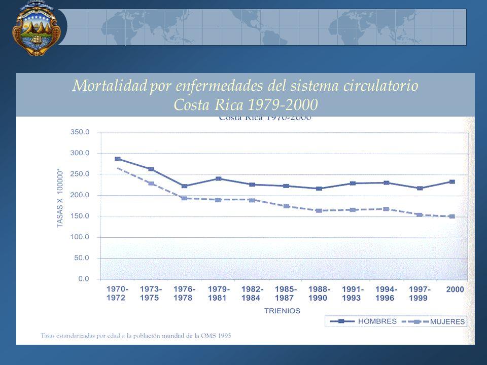Mortalidad por enfermedades del sistema circulatorio Costa Rica 1979-2000