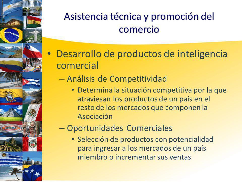 Asistencia técnica y promoción del comercio Desarrollo de productos de inteligencia comercial – Análisis de Competitividad Determina la situación competitiva por la que atraviesan los productos de un país en el resto de los mercados que componen la Asociación – Oportunidades Comerciales Selección de productos con potencialidad para ingresar a los mercados de un país miembro o incrementar sus ventas