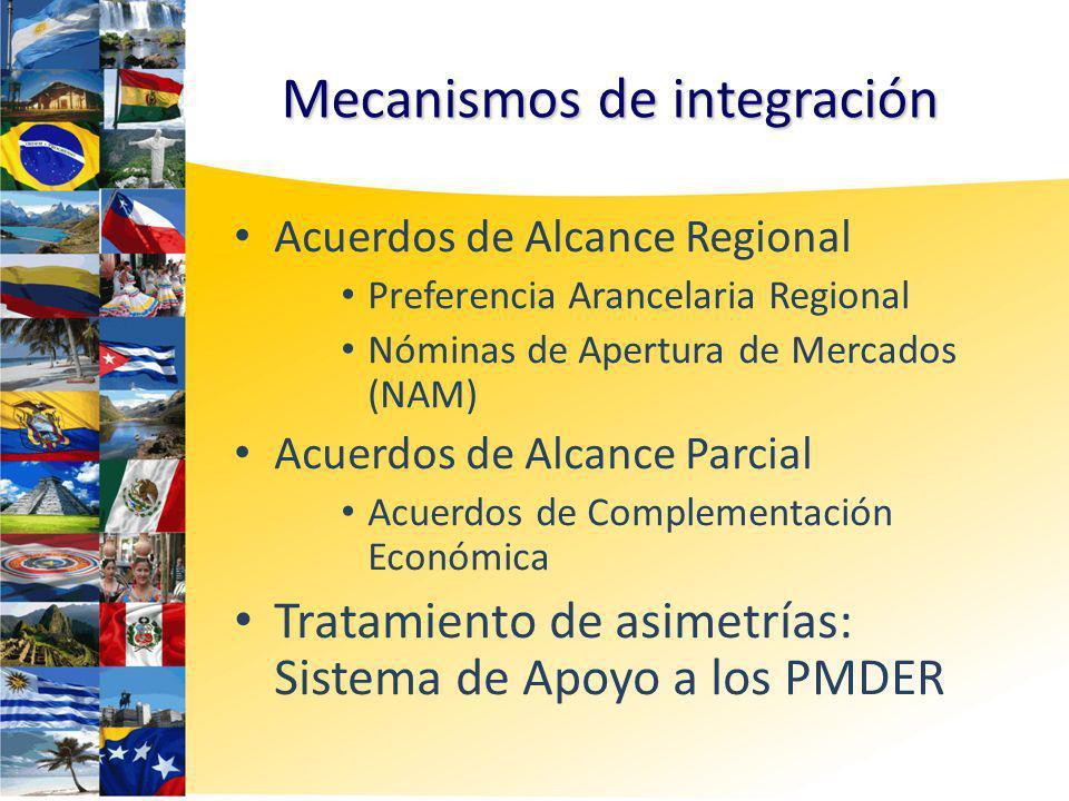 Mecanismos de integración Acuerdos de Alcance Regional Preferencia Arancelaria Regional Nóminas de Apertura de Mercados (NAM) Acuerdos de Alcance Parcial Acuerdos de Complementación Económica Tratamiento de asimetrías: Sistema de Apoyo a los PMDER