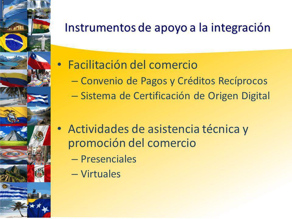 Instrumentos de apoyo a la integración Facilitación del comercio – Convenio de Pagos y Créditos Recíprocos – Sistema de Certificación de Origen Digital Actividades de asistencia técnica y promoción del comercio – Presenciales – Virtuales