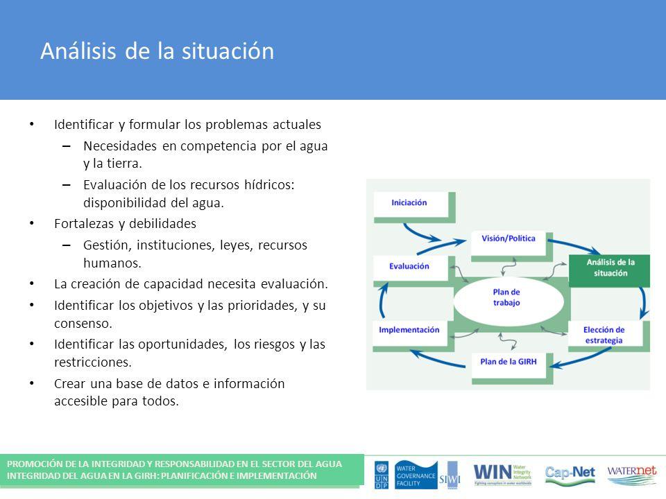 Análisis de la situación Identificar y formular los problemas actuales – Necesidades en competencia por el agua y la tierra. – Evaluación de los recur