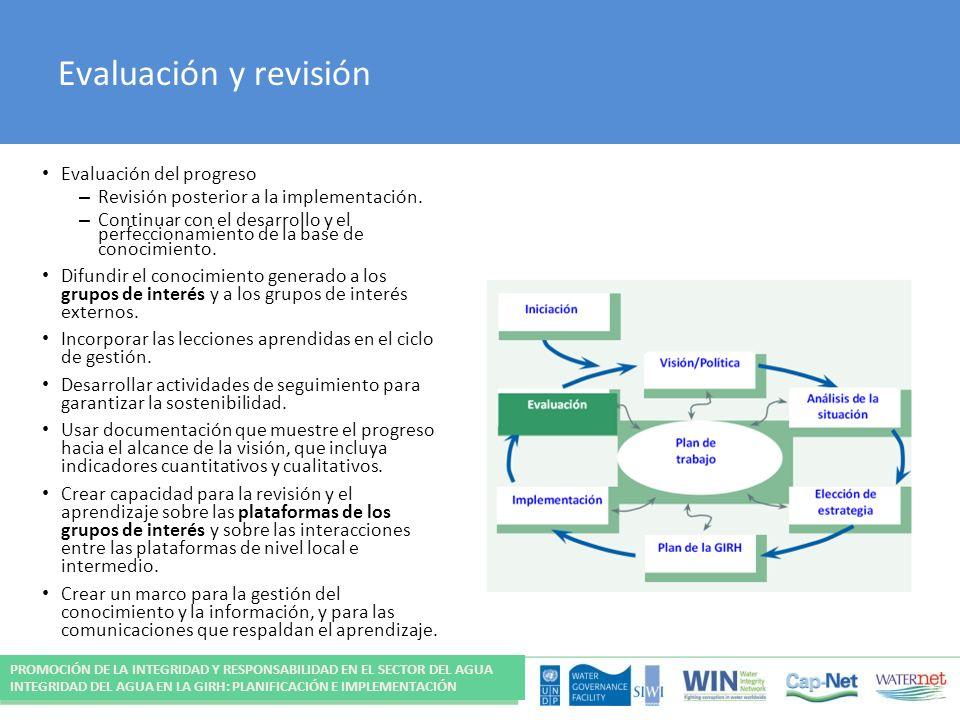Evaluación y revisión Evaluación del progreso – Revisión posterior a la implementación. – Continuar con el desarrollo y el perfeccionamiento de la bas