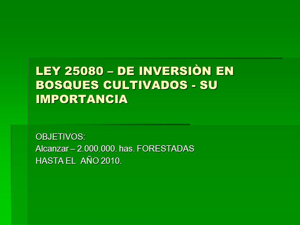 LEY 25080 – DE INVERSIÒN EN BOSQUES CULTIVADOS - SU IMPORTANCIA OBJETIVOS: Alcanzar – 2.000.000.